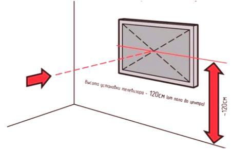 Možete li spojiti više televizora na jednu antenu