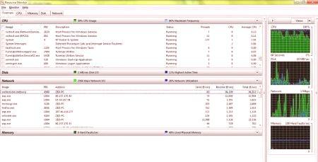 svchost.exe (netsvcs) windows xp