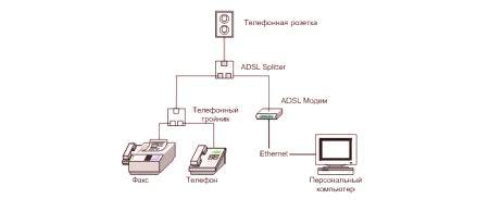 c1975be64 ... ktorý poskytuje služby pre použitie v budúcnosti, a to bez zlyhania  osobitného zariadenia pripojené optické médiá (CD-ROM), ktorý obsahuje  ovládače a